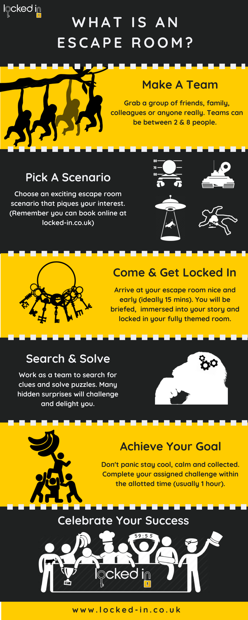 Infographic - What is an escape room